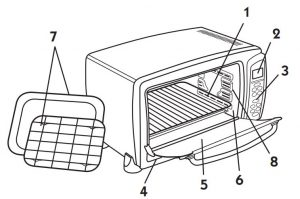 FIG 1 Features of Your Toaster Oven