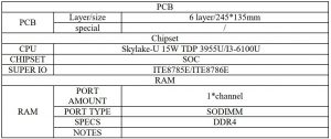 FIG 10 Mainboard basic parameters
