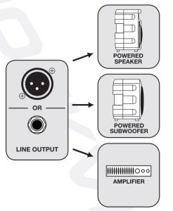 FIG 13 Line Out Balanced Connection.