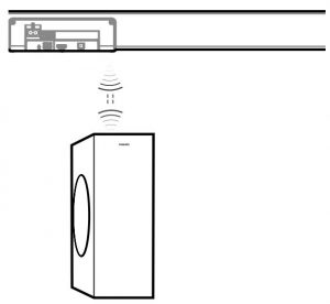 FIG 14 Pair up with the subwoofer