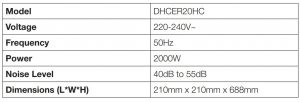 FIG 15 UNIT SPECIFICATIONS