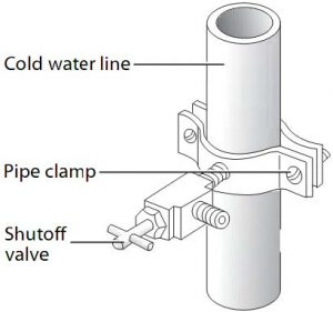 FIG 21 Connecting the water supply