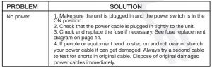 FIG 21 Troubleshooting