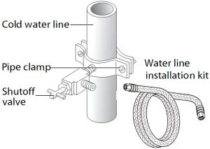 FIG 22 Connecting the water supply