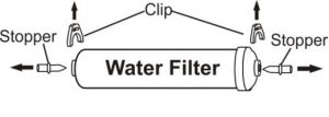 FIG 25 Connecting the water supply to filter inlet
