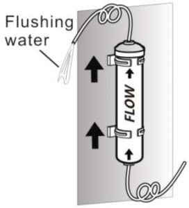 FIG 29 Connecting the water filter outlet to refrigerator
