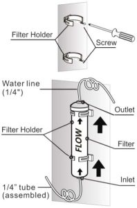 FIG 31 Fixing the water filter