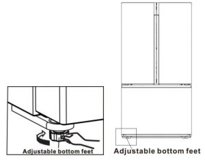 FIG 5 Leveling of appliance