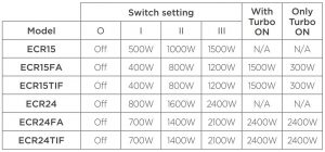 FIG 7 Switch setting