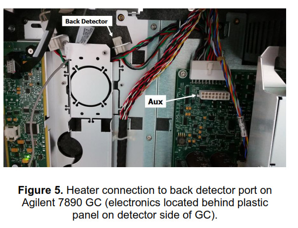 Figure 5. Heater connection to back detector port