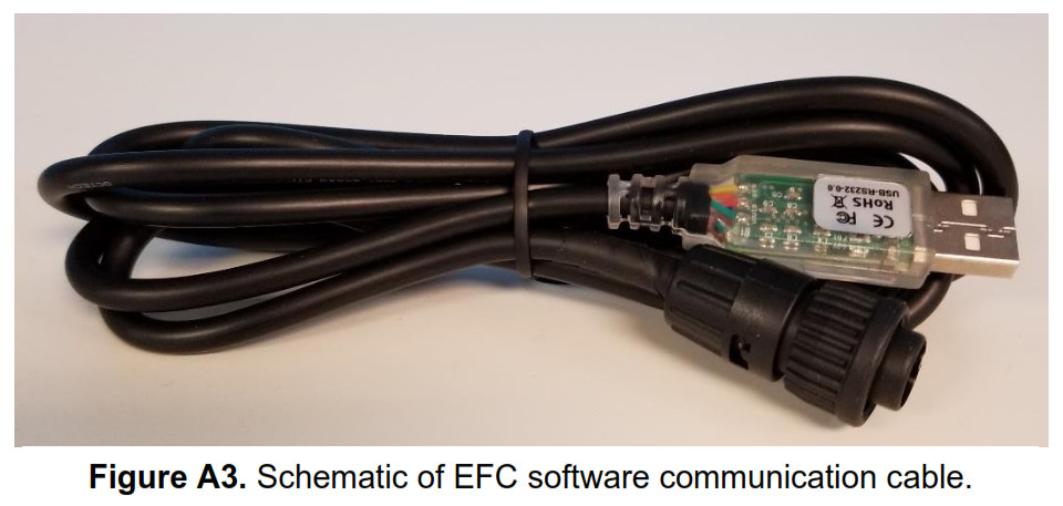 Figure A3. Schematic of EFC software communication cable
