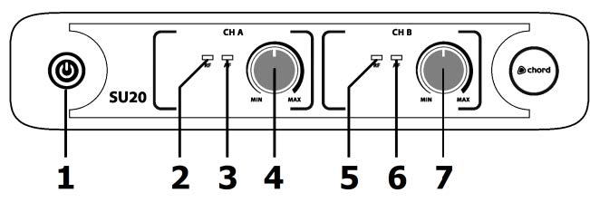 Receiver Front Panel
