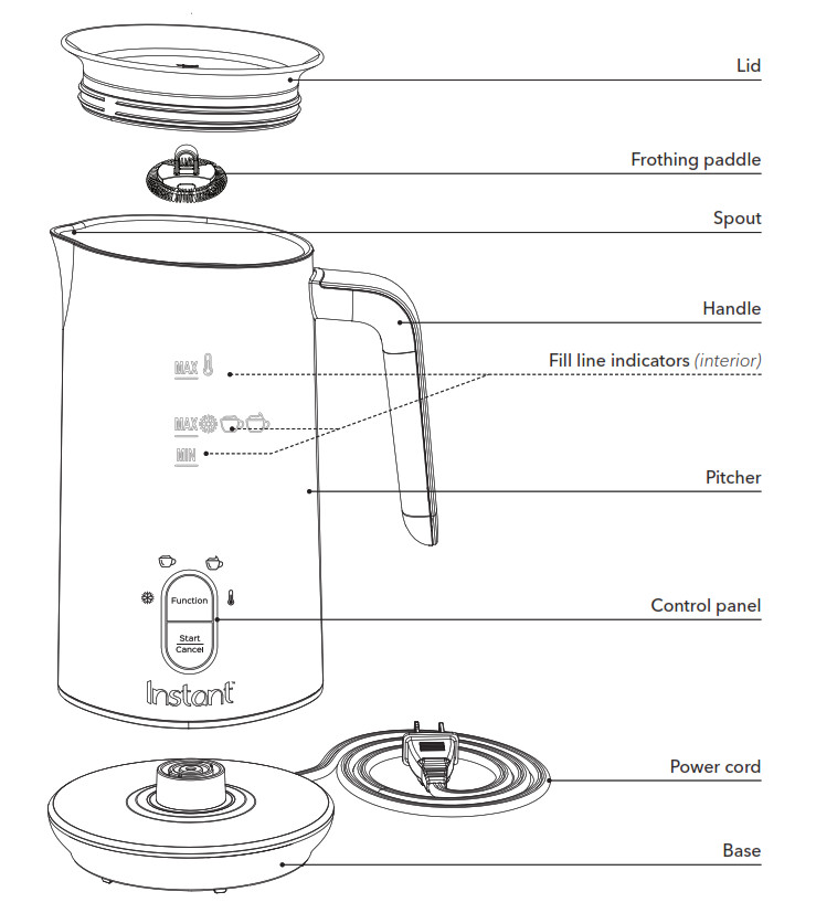Instant Milk Frother