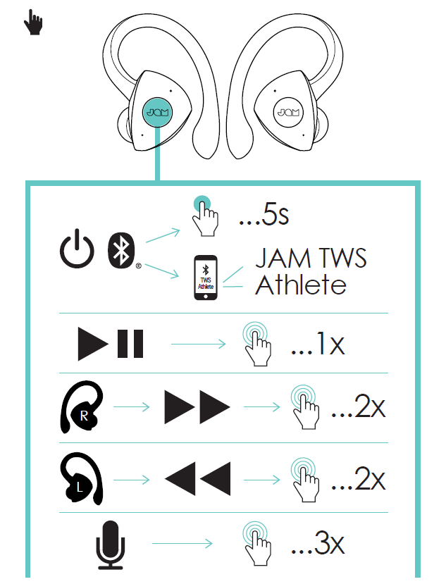 JAM Audio Black TWS Athlete Earbuds HX-EP525 User Manual