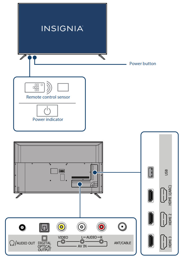 LED TV NS-50D510NA19 - FEATURES