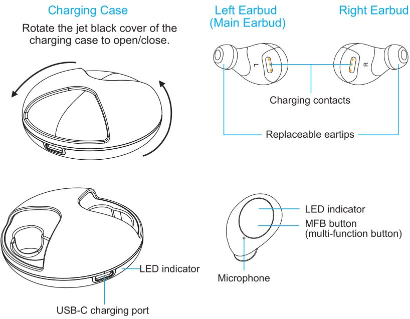 LETSCOM Wireless Earbuds ST-BE30 - At a Glance