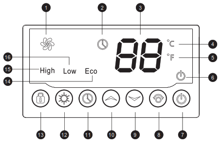 LifeSmart Infrared Tower Heater - CONTROL PANEL