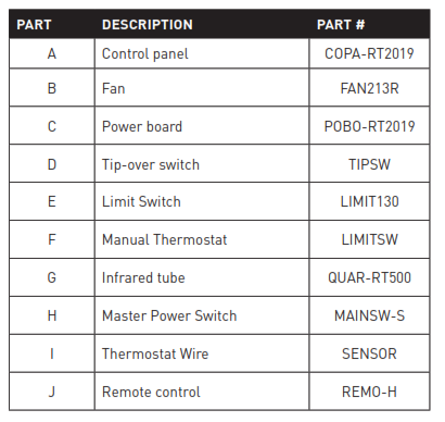 LifeSmart Infrared Tower Heater - REPLACEMENT PARTS LIST