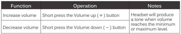 MEELECTRONICS Bluetooth Wireless Headphones X7 - Adjusting Volume
