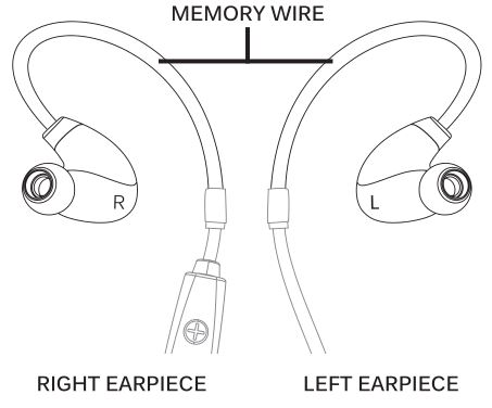 MEELECTRONICS Bluetooth Wireless Headphones X7 - Identify the right and left earpieces