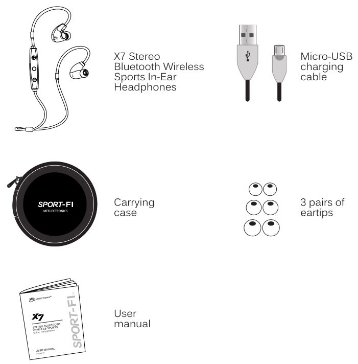 MEELECTRONICS Bluetooth Wireless Headphones X7 - PACKAGE CONTENTS