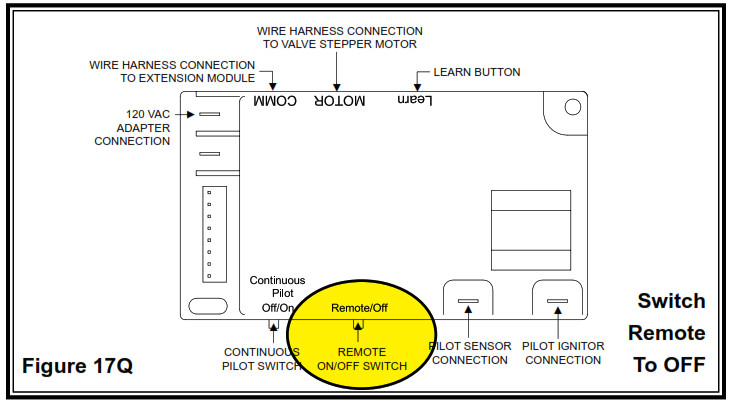 Q. SYSTEM OPERATION WITHOUT HANDHELD REMOTE