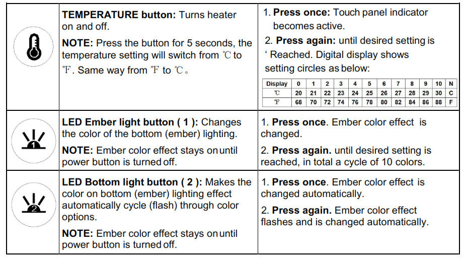 Remote Control &Touch Panel Operation 1
