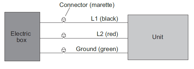 StelPro Electric Covector -electrical connection