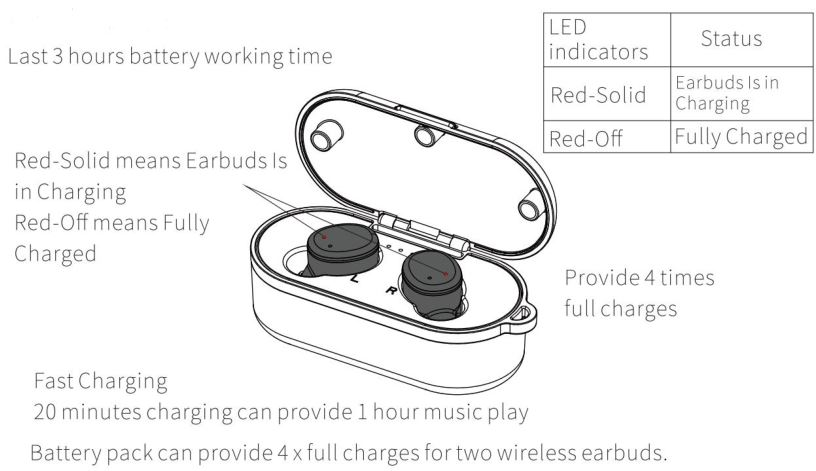 TOZO T10 TWS Wireless Earbuds - Charging Earbuds