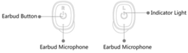 TWS Bluetooth S2 Headset - Product Overview 1