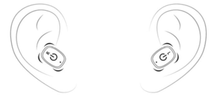TWS Bluetooth S2 Headset - Wearing Method