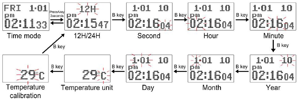 Time and Date Settings