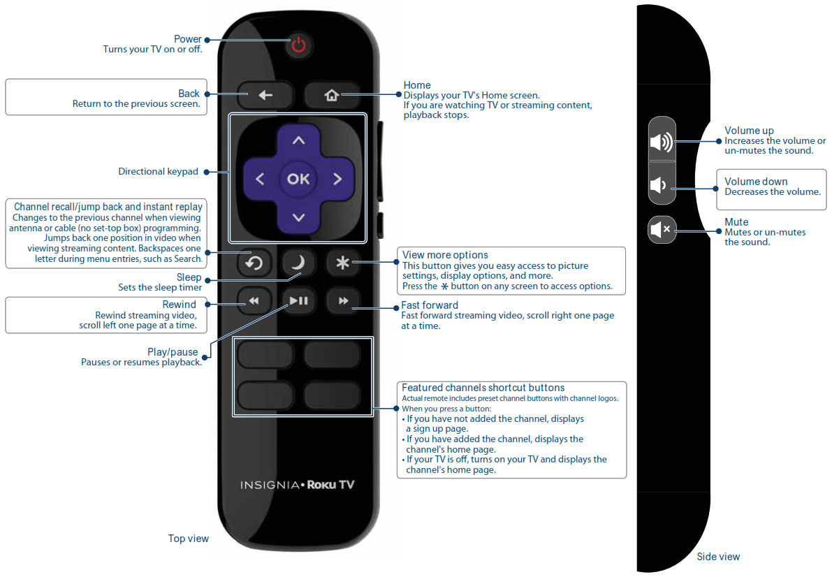 USING YOUR REMOTE CONTROL